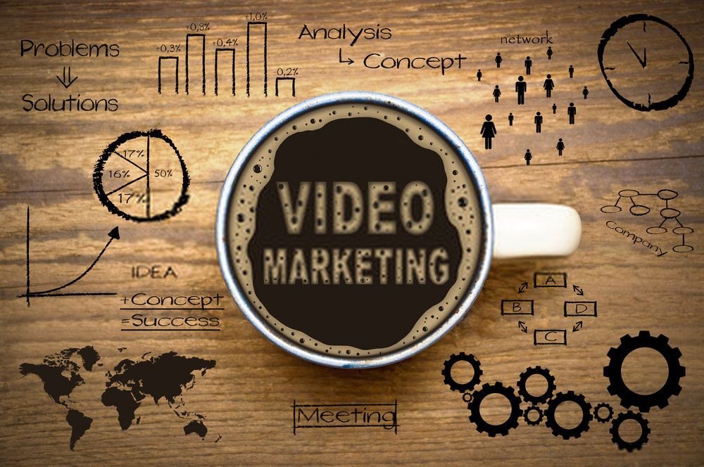 Reventar con el video marketing en 2020