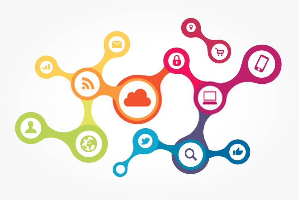 ¿Qué es la interconexión y por qué es importante el Blogging, el Marketing Digital, el SEO