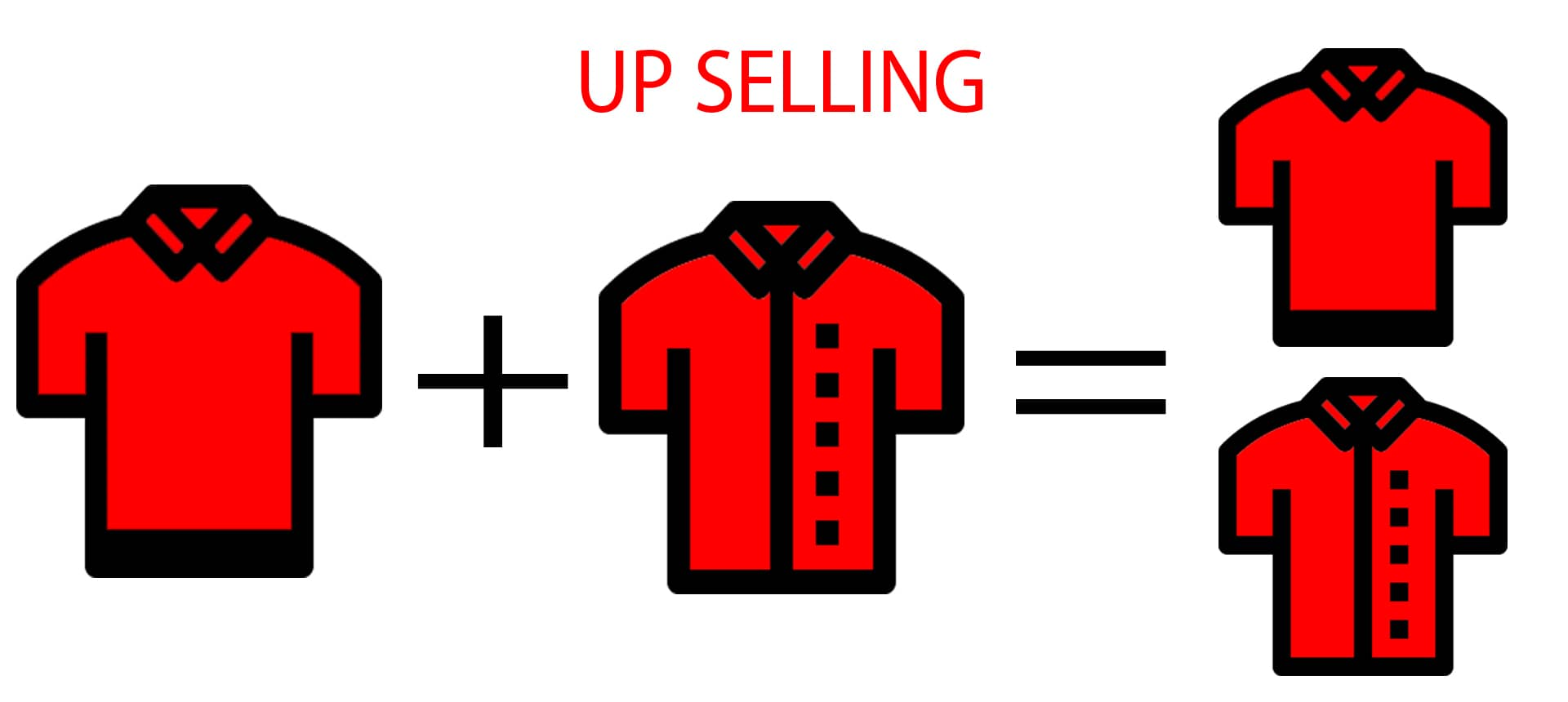 UP SELLING